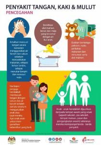 Tips-Merawat-HFMD-Penyakit-Kaki-Tangan-Dan-Mulut-Dengan-Berkesan-2-1